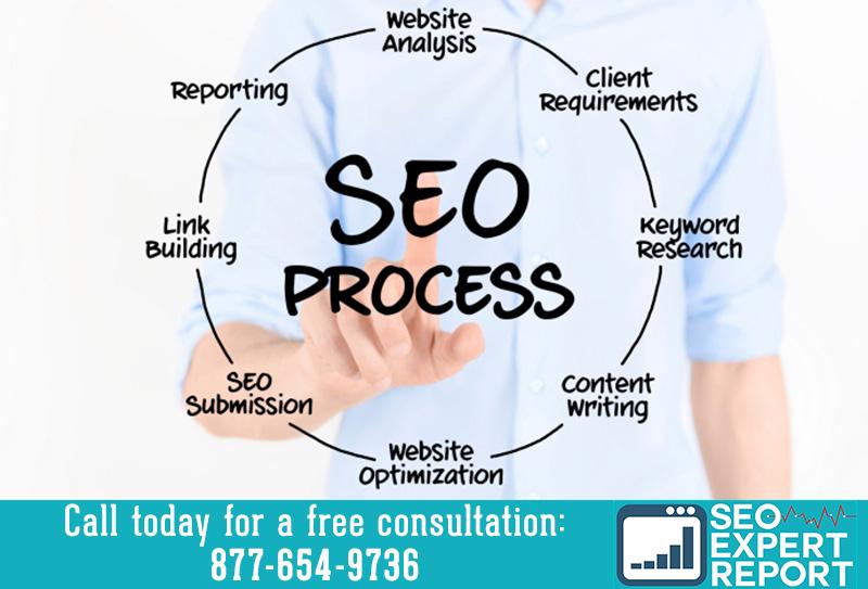 SEO-Website-Audit